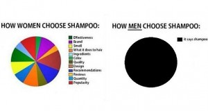 A Quick Guide to Choosing the Right Shampoo